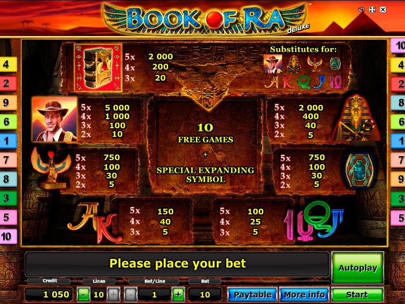 Tipps Book Of Ra Online