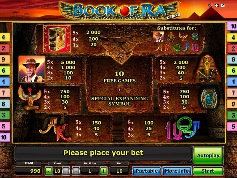 Book of Ra Deluxe Free Slot Games